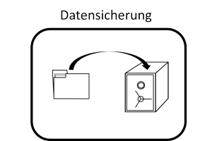Icon Text Datensicherung